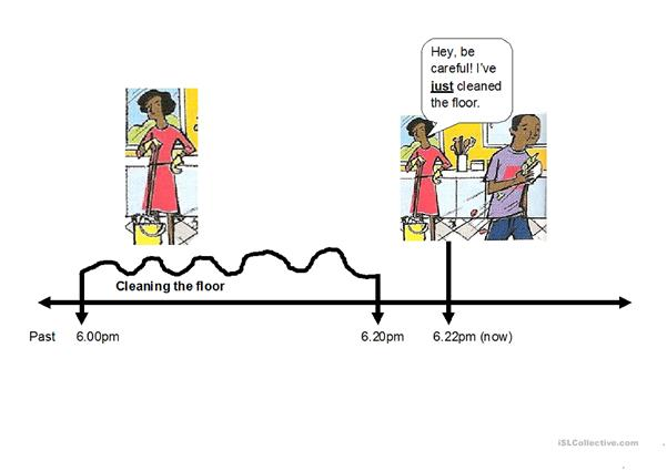 Illustrated timeline to demonstrate the use of just with present perfect.