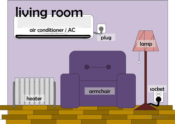 Rooms in a house - Flashcards