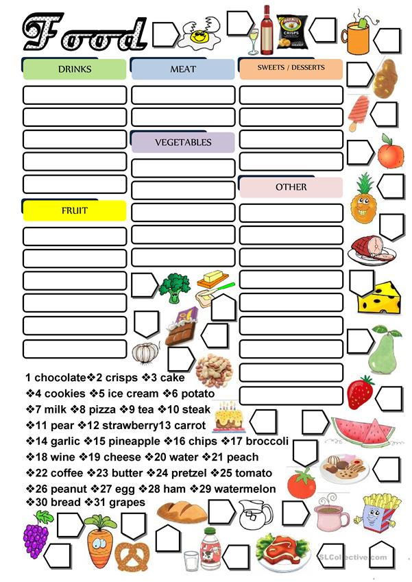 FOOD CATEGORIZATION