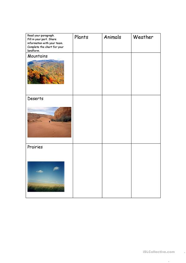 Landforms/math vocabulary