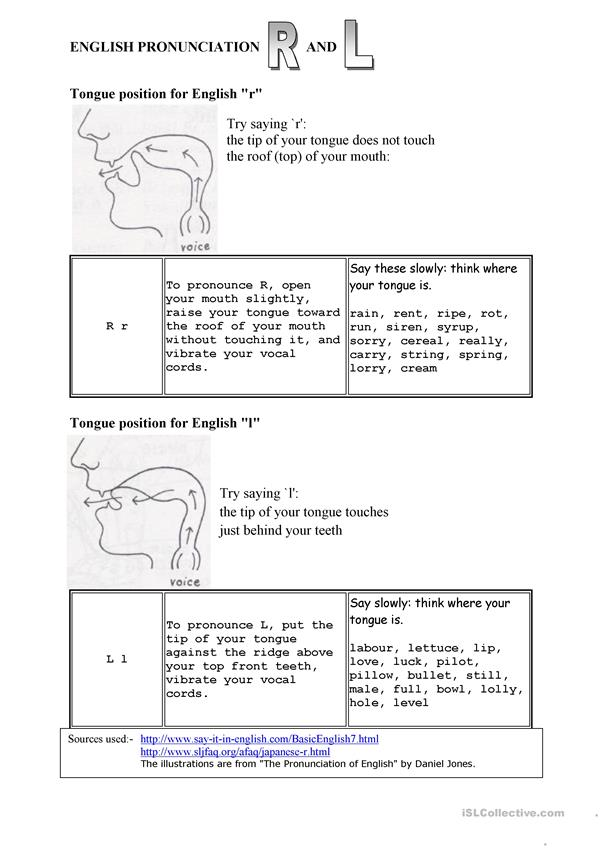 English Pronunciation R and L