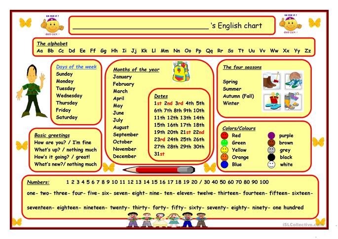 English (wall) chart - ESL worksheets