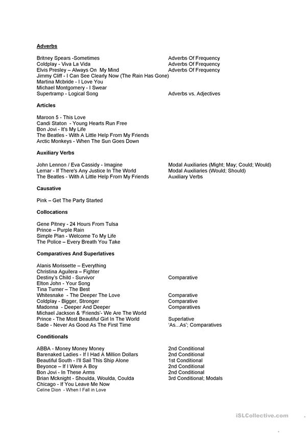 List of songs by Category such as Vocabulary; Grammar; Discussion Topics etc.