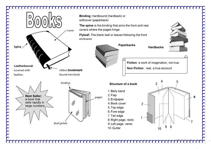 parts of a book worksheet free esl printable worksheets made by teachers. Black Bedroom Furniture Sets. Home Design Ideas