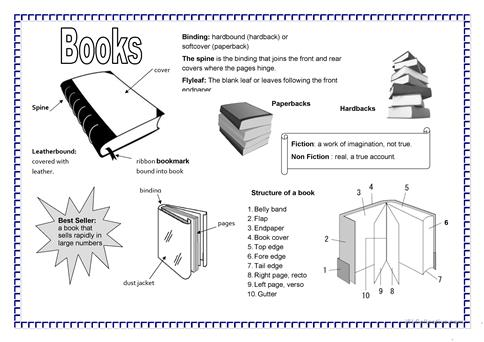parts of a book_1986_1 parts of a book worksheet free esl printable worksheets made by