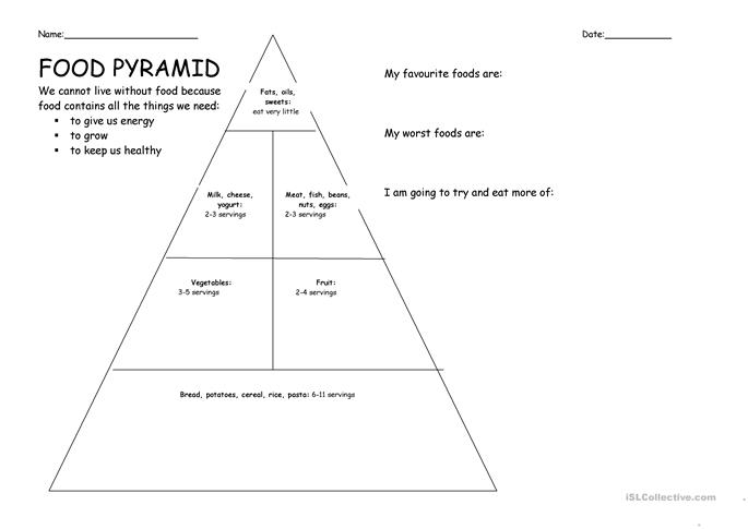 17 FREE ESL food pyramid worksheets – Food Pyramid Worksheet