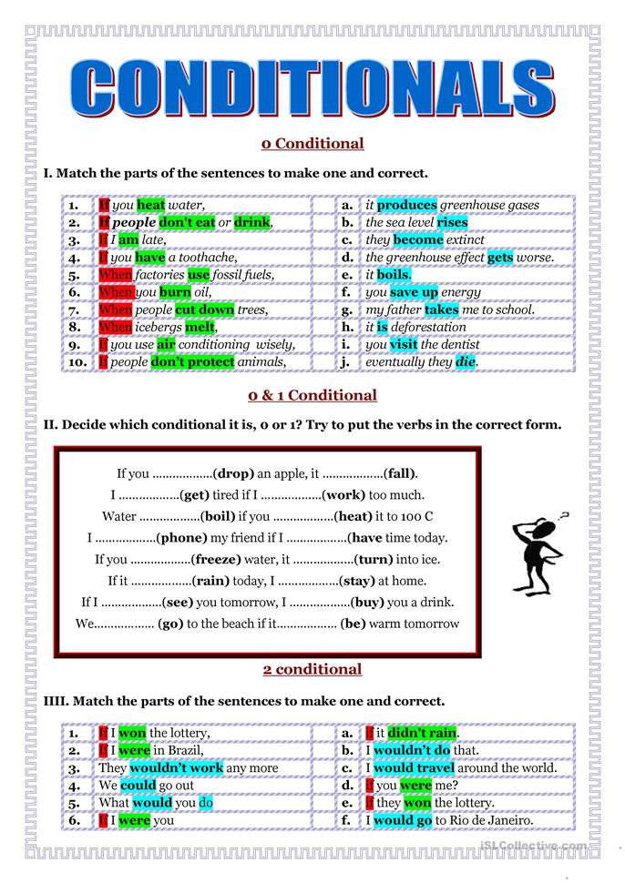 CONITIONALS - 0,1,2 - ESL worksheets