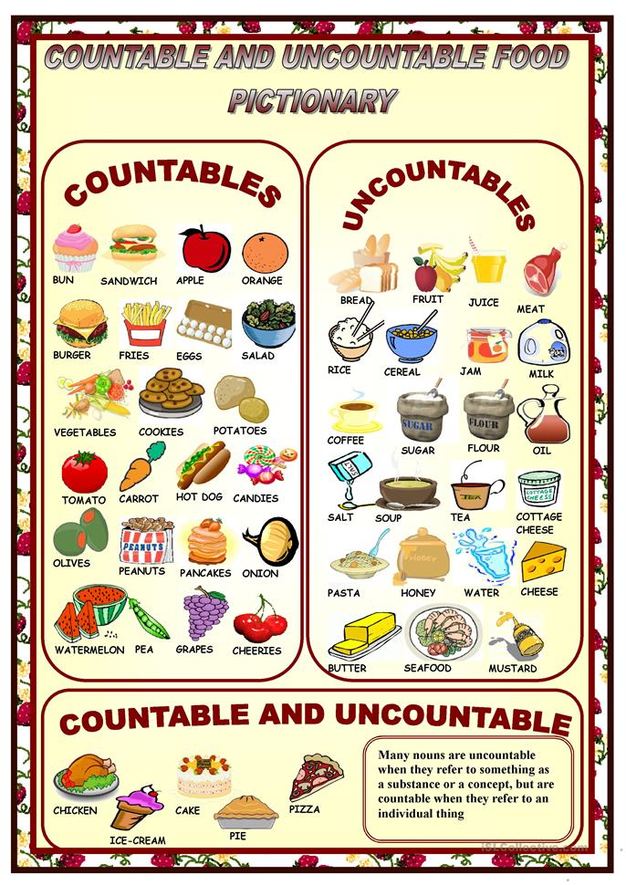 COUNTABLES - UNCOUNTABLES- PICTIONARY - ESL worksheets