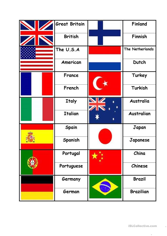 Flags Countries Nationalities, matching activity - ESL worksheets