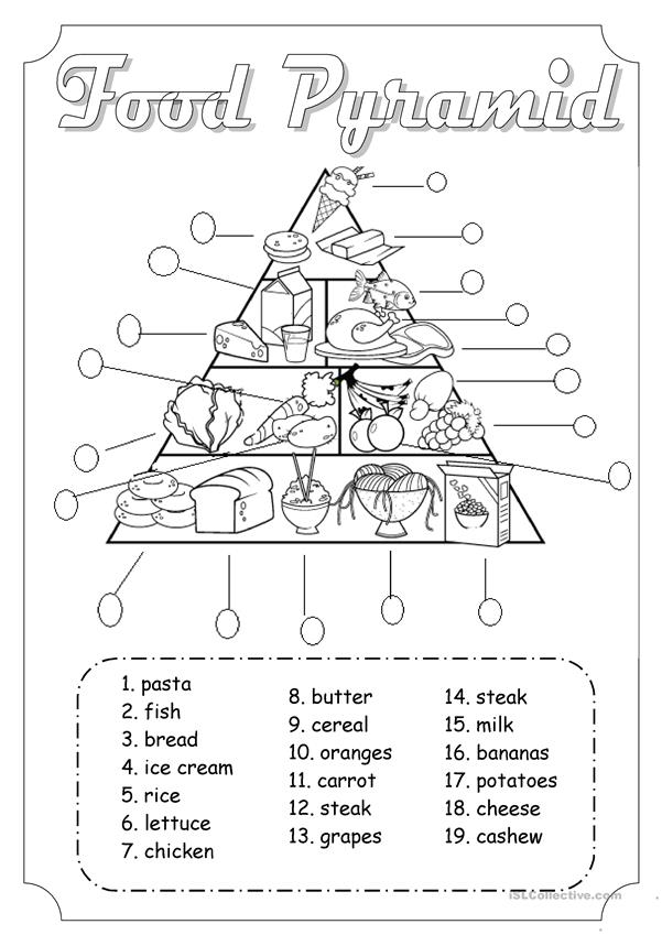image regarding Food Pyramid for Kids Printable known as Food items Pyramid - English ESL Worksheets