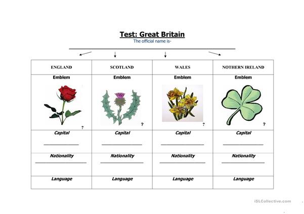 The UNITED KINGDOM: basic knowledge in tables