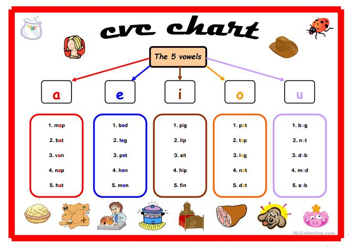 Worksheets Cvc Words Worksheets 29 free esl cvc worksheets chart