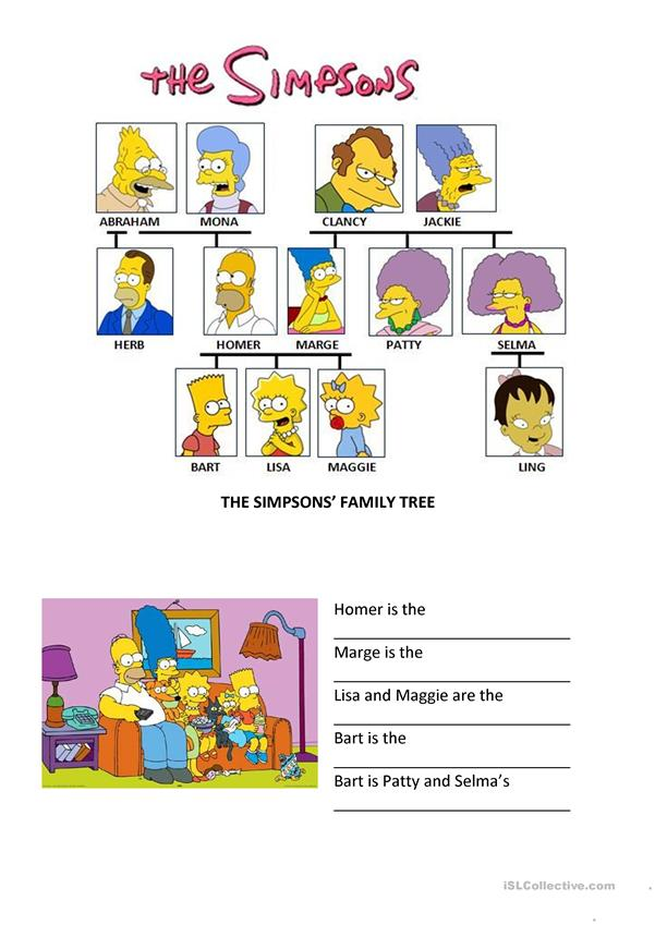 The Simpsons' Family Tree