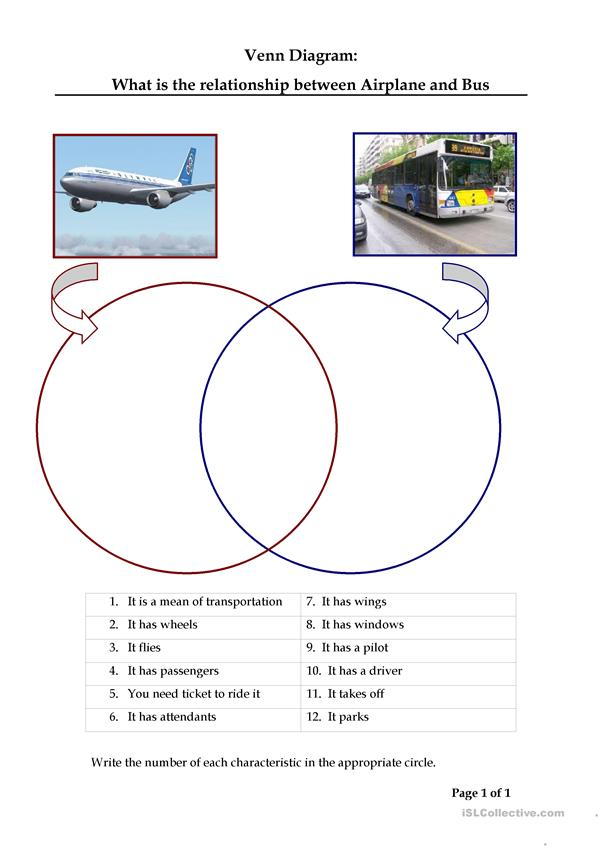 Compare an Airplane with a Bus (Venn Diagram)