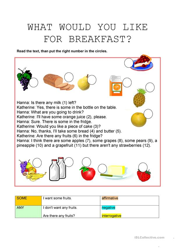 Food - What would you like for breakfast?