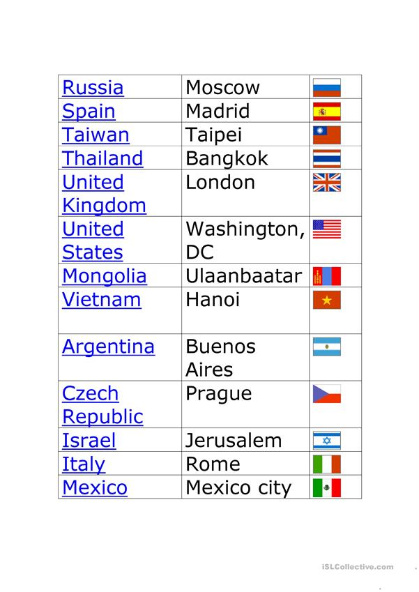 Match Country, City and Flag or Nationality