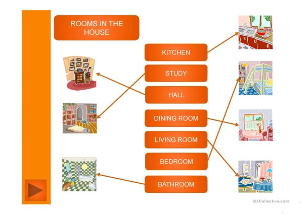 Rooms in a house ppt