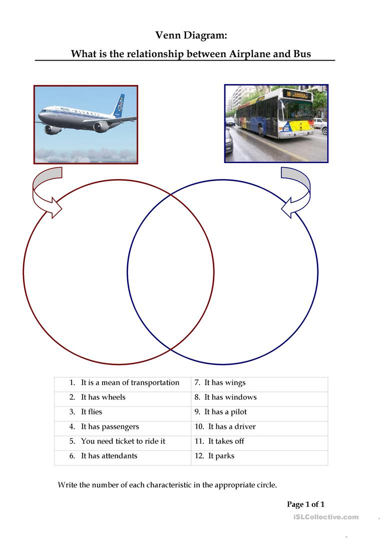 5 free esl venn diagram worksheets compare an airplane with a bus venn diagram pooptronica
