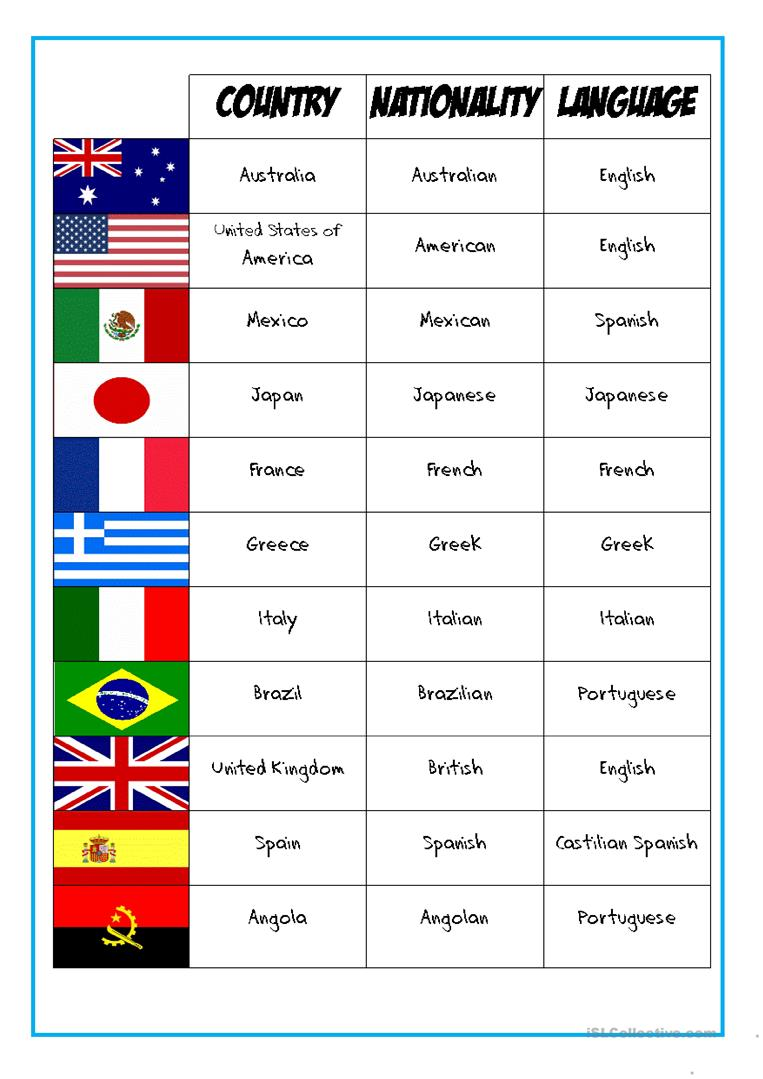 countries nationalities and languages worksheet free