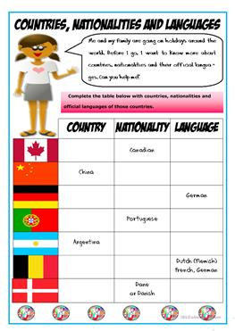 12 FREE ESL countries nationalities languages worksheets
