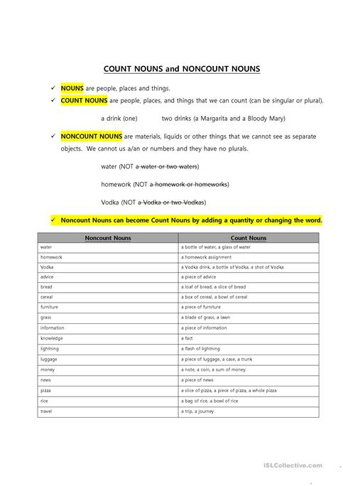 English worksheets: Countable and Uncountable Nouns worksheets ...