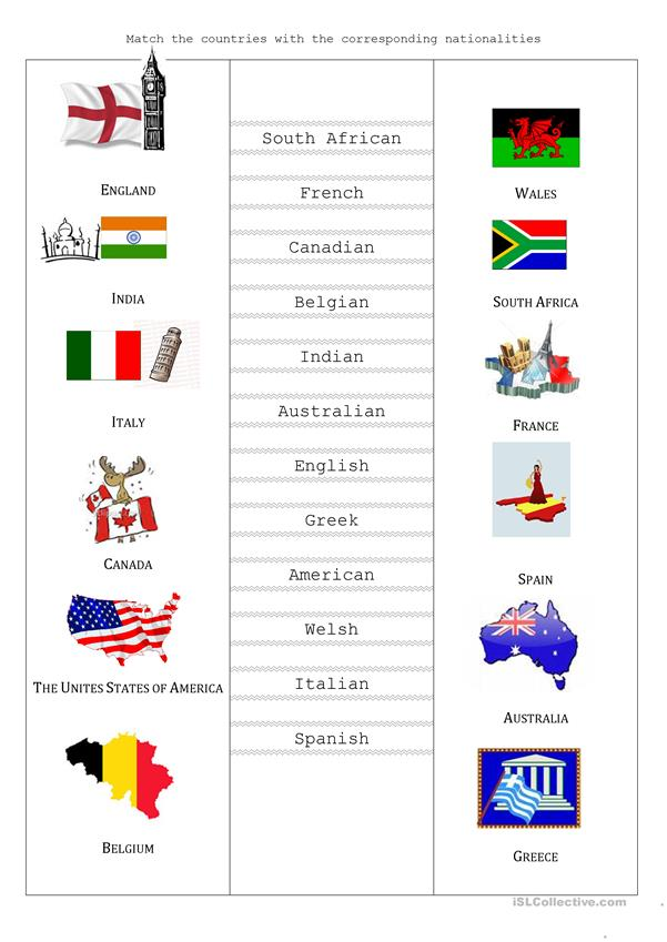 flags and nationalities