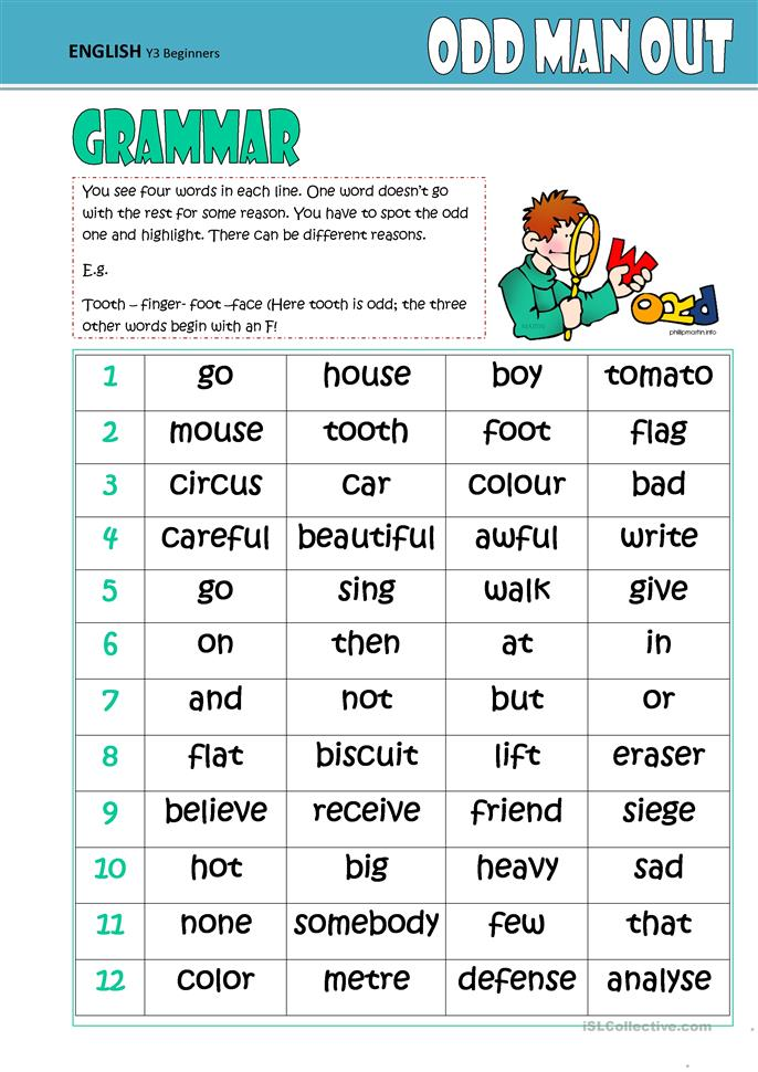 38 FREE ESL Word classes worksheets for advanced (C1) level