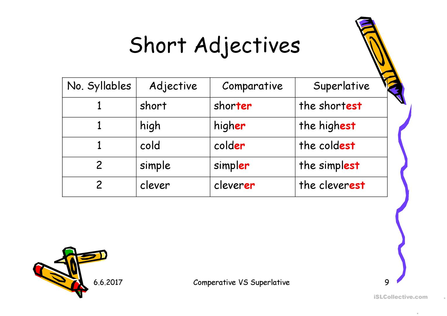 comparatives and superlatives Forming comparatives and superlatives it is not uncommon for both native and non-native in most cases, comparatives and superlatives depend on the original form of the adjective used.