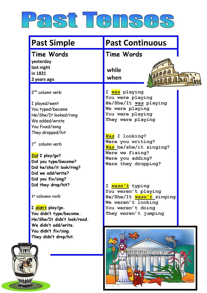 Past Simple & Past Continuous All Forms Chart - ESL worksheets