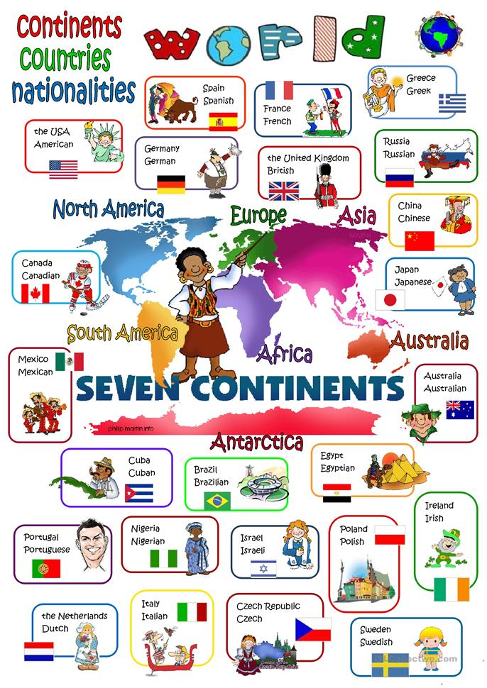 World - continents, countries, nationalities - ESL worksheets