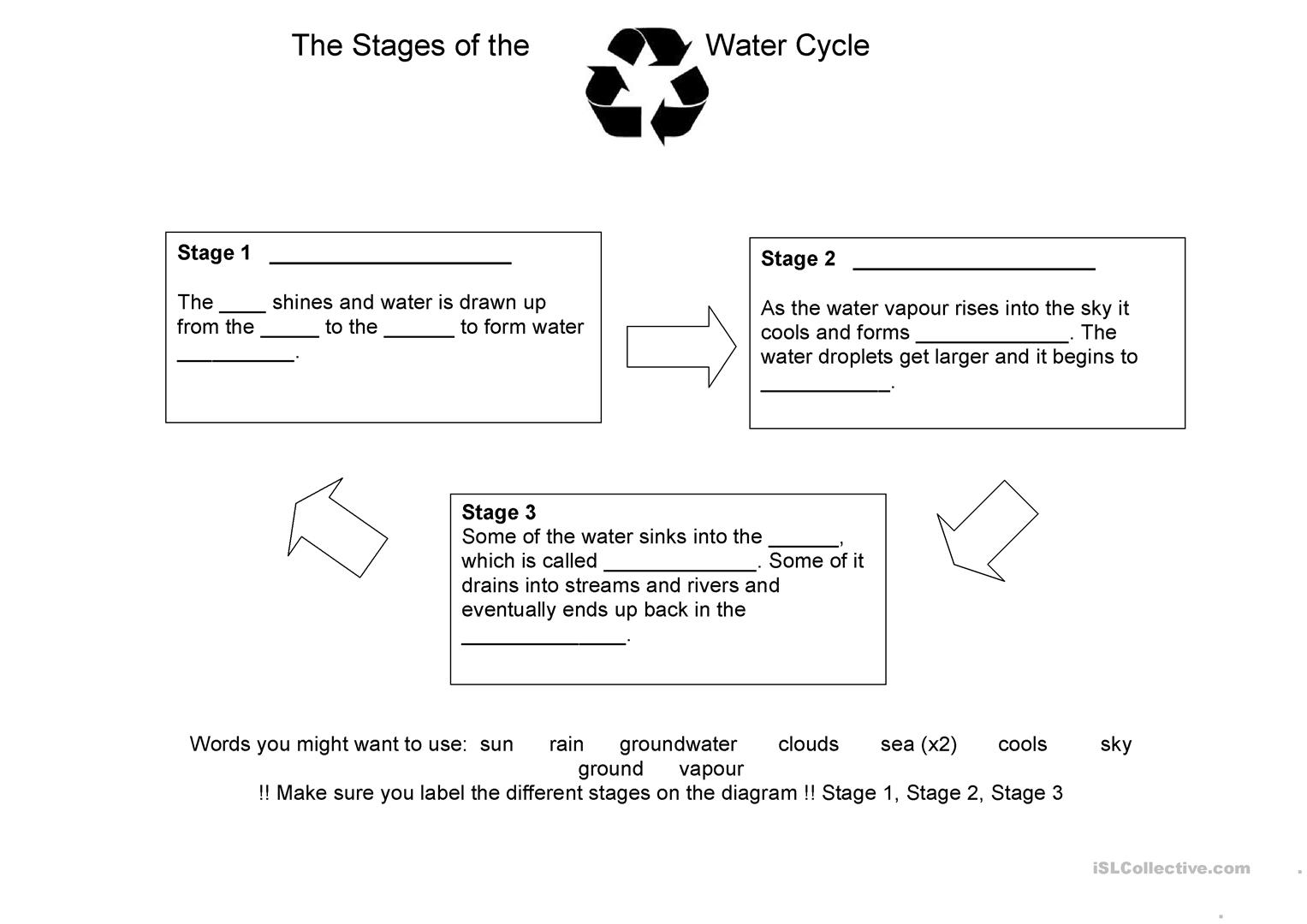 water cycle activity worksheet free esl printable worksheets made by teachers. Black Bedroom Furniture Sets. Home Design Ideas