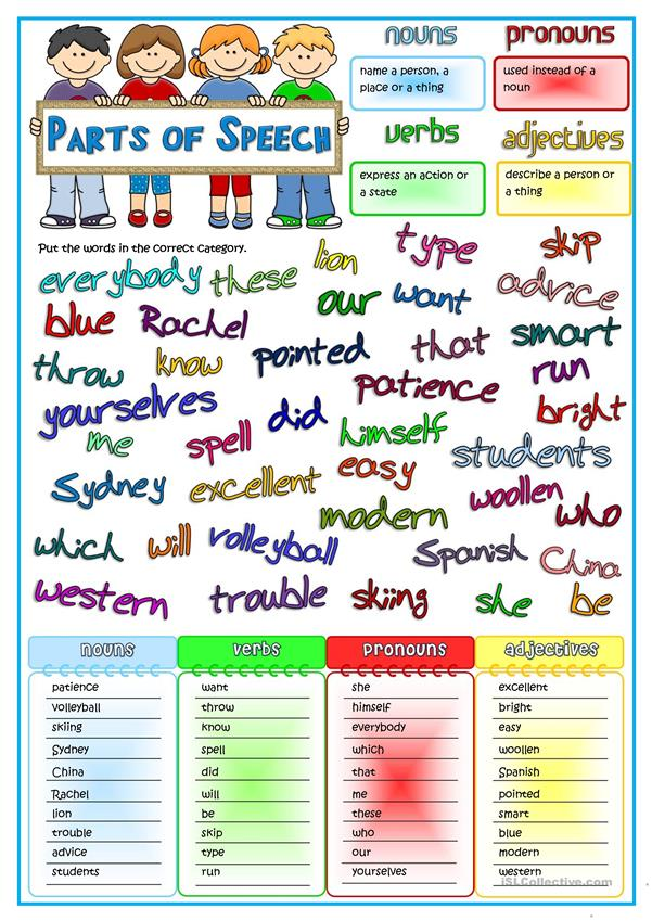 Parts Of Speech Nouns Pronouns Verbs Adjectives