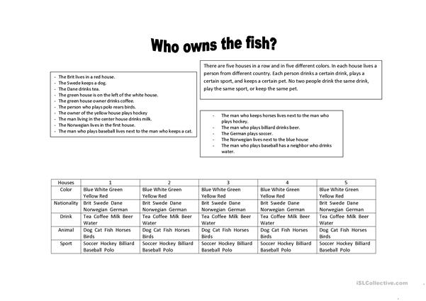 who owns a fish