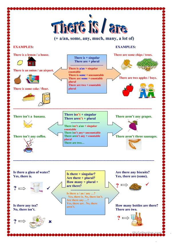 There Is/are + Food + KEY (UPDATED) - English ESL Worksheets For Distance  Learning And Physical Classrooms