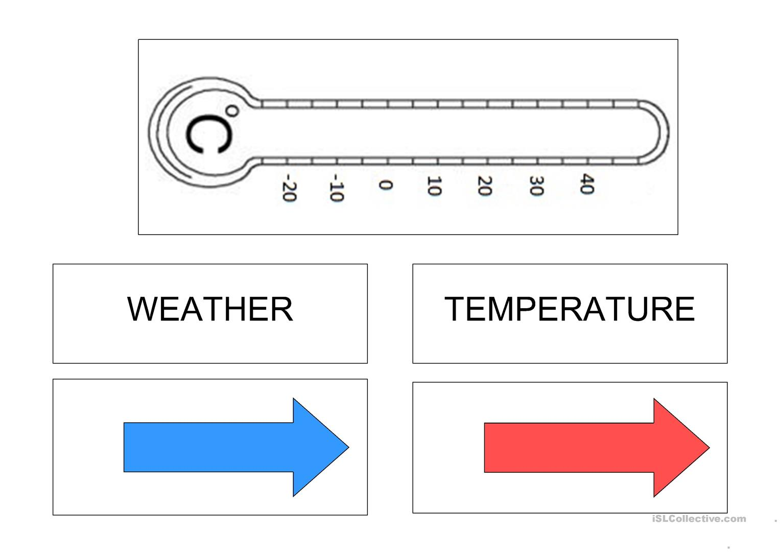 Worksheets Temperature Worksheets 8 free esl temperature worksheets make a weather chart