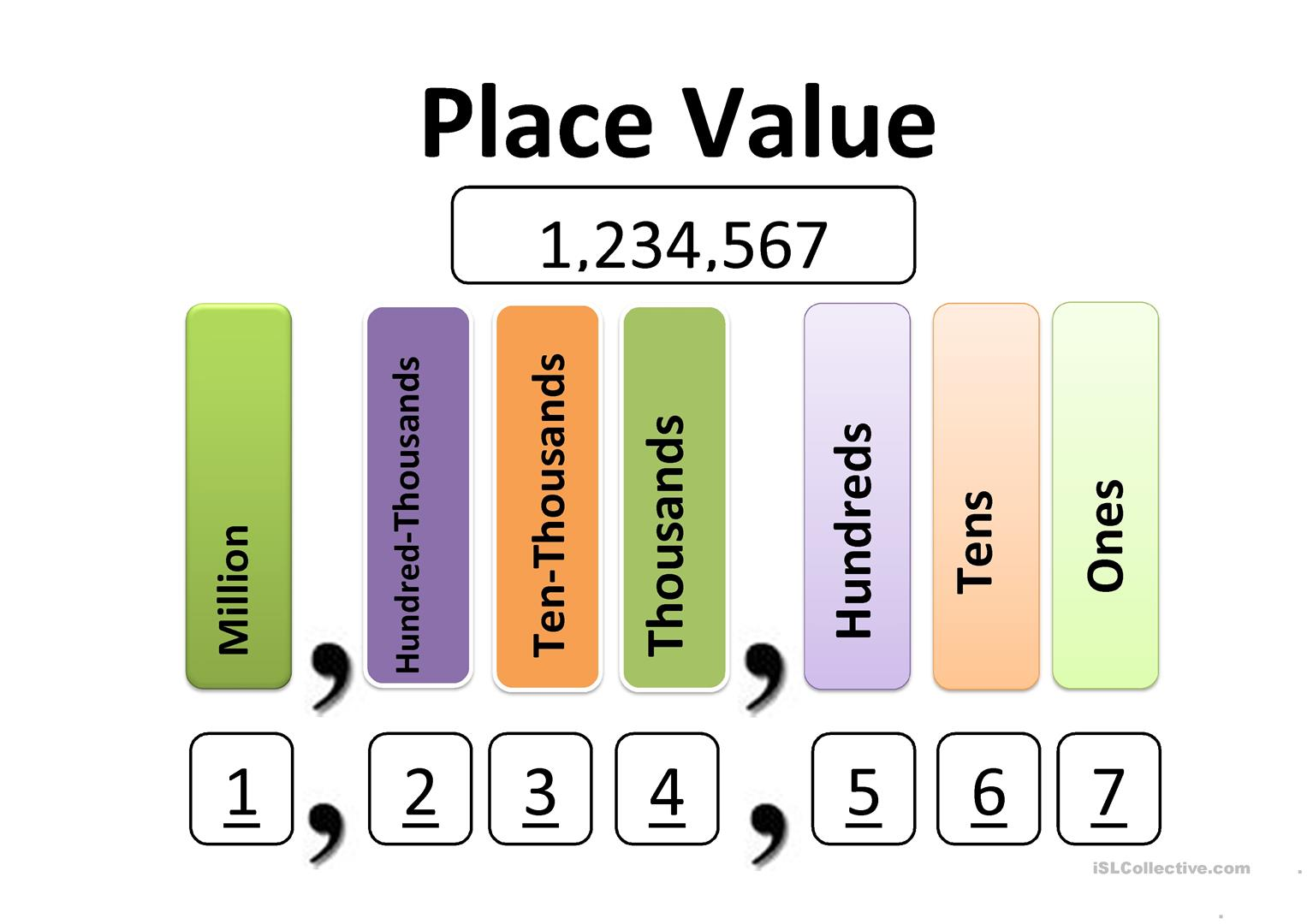 image regarding Printable Place Value Chart identified as Location Price tag Chart - English ESL Worksheets