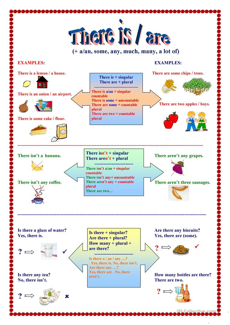There Is/are + Food + KEY (UPDATED) Worksheet