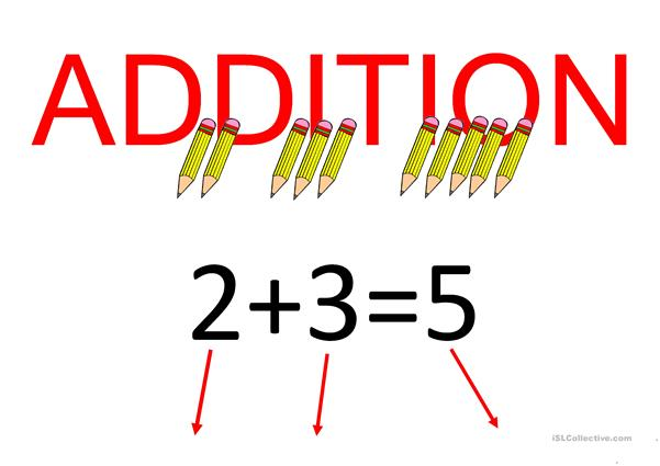 Addition and difference classroom poster