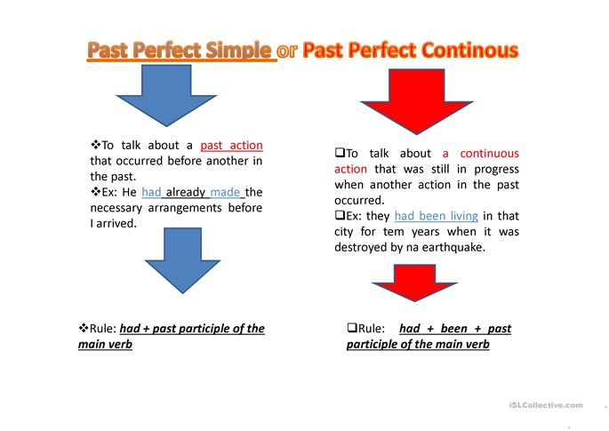 10 free esl past perfect simple vs continuous tense