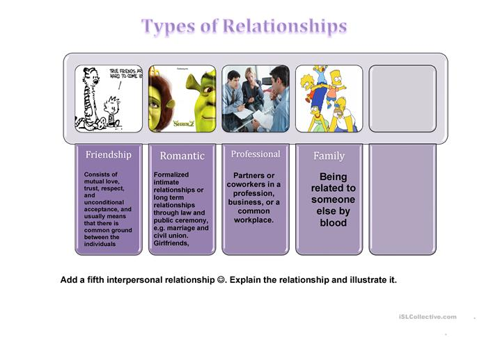types of relationships essay Outline of relationships an organization is a social group which distributes tasks for a collective goal there are a variety of legal types of organizations.
