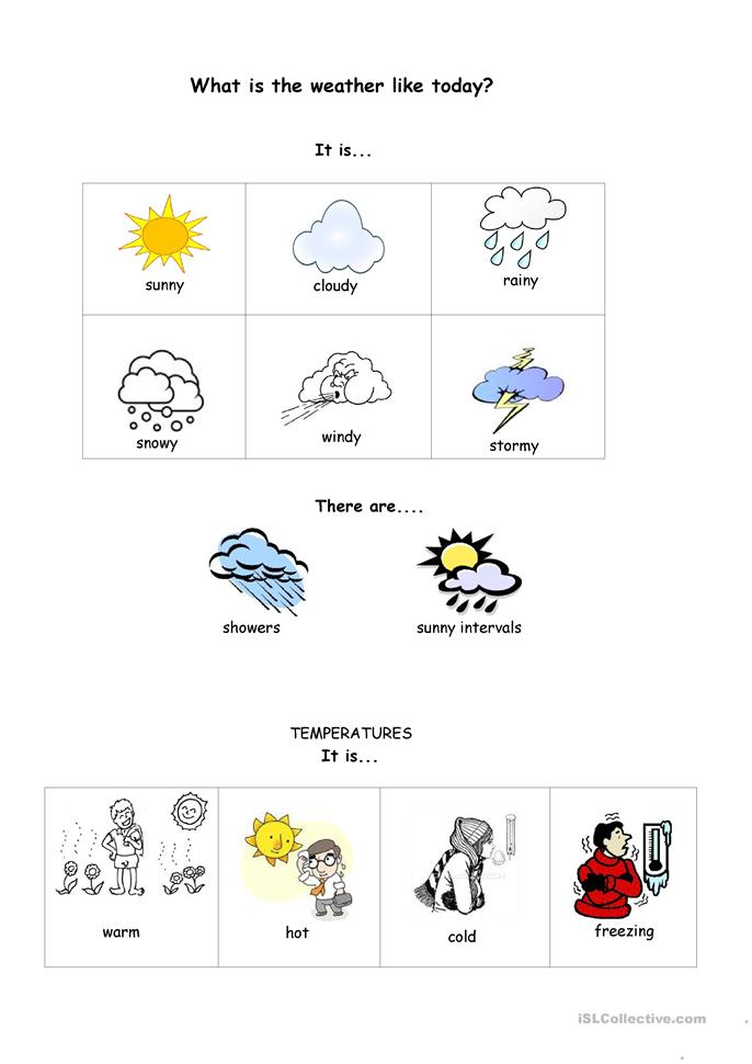 What s the weather like today worksheet free esl printable