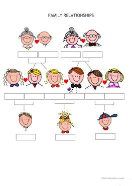 Learn English Vocabulary The people we LOVE  spouse