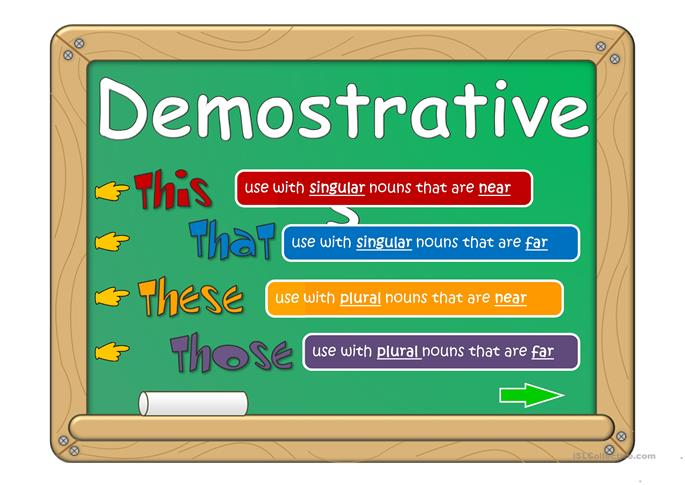 Demonstratives - ESL powerpoints