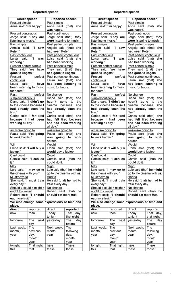 reported speech chart worksheet free esl printable worksheets made by teachers. Black Bedroom Furniture Sets. Home Design Ideas