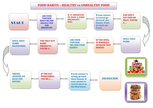 FOOD HABITS - BOARD GAME