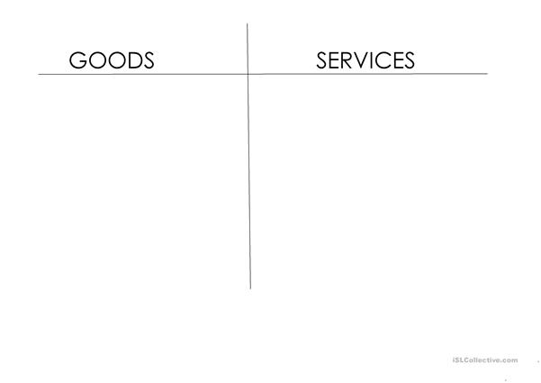 goods/services