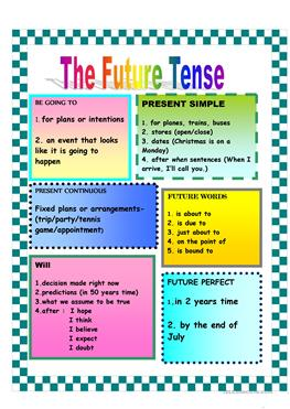 planning for your future worksheet