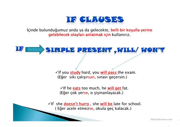 Future Tense(Will)& If Clauses