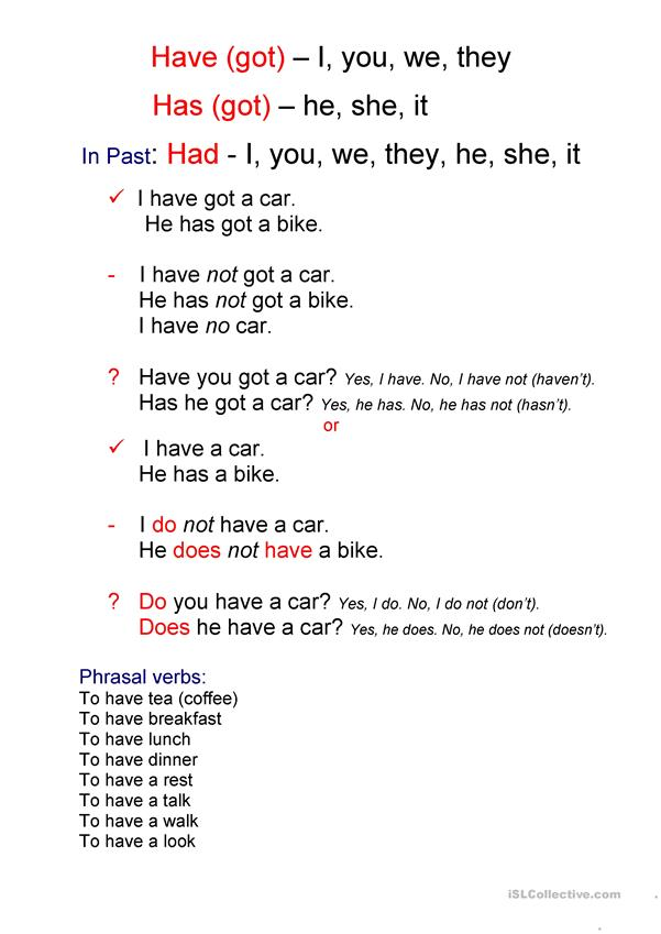 Have/Has Grammar-guide