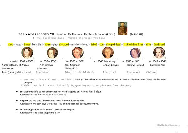 The Six Wives of Henry VIII Answerkeys